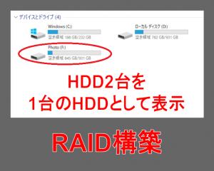 RAIDシステムで写真をバックアップしよう!
